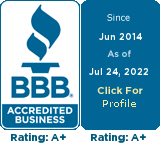 Geolat and Associates is a BBB Accredited Appraiser in Dallas, TX